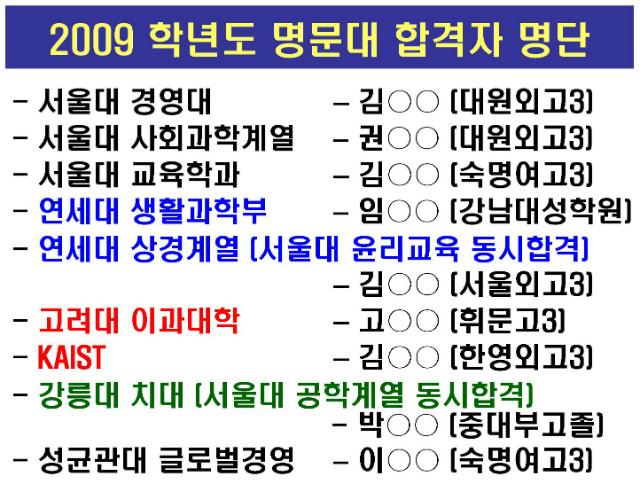 이름가림_2009 합격자명단.ppt [호환 모드].jpg