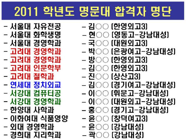 이름가림_2011 합격자명단.ppt [호환 모드].jpg