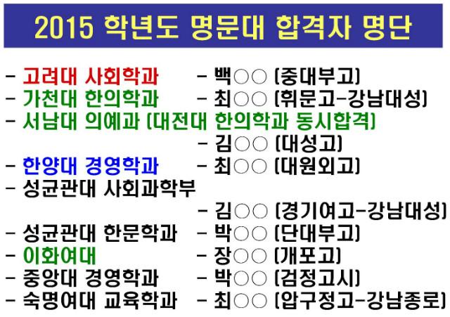 이름가림_2015 합격자명단.ppt [호환 모드].jpg