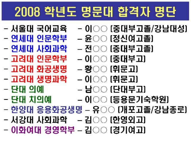 이름가림_2008 합격자명단.ppt [호환 모드].jpg