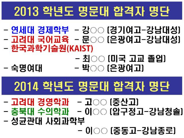이름가림_2013, 2014 합격자명단.ppt [호환 모드].jpg