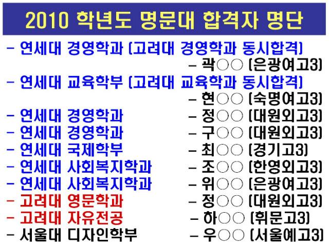 이름가림_2010 합격자명단.ppt [호환 모드]_페이지_1.jpg