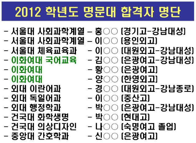 이름가림_2012 합격자명단.ppt [호환 모드].jpg
