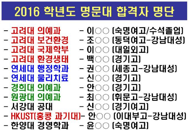 이름가림_2016 합격자명단.ppt [호환 모드].jpg