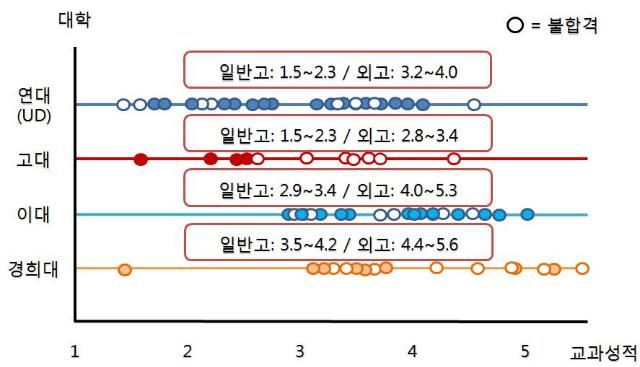 9.국제학부별내신기준.JPG