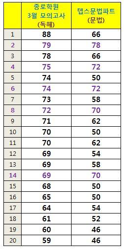 2.8월재원생성적표.JPG